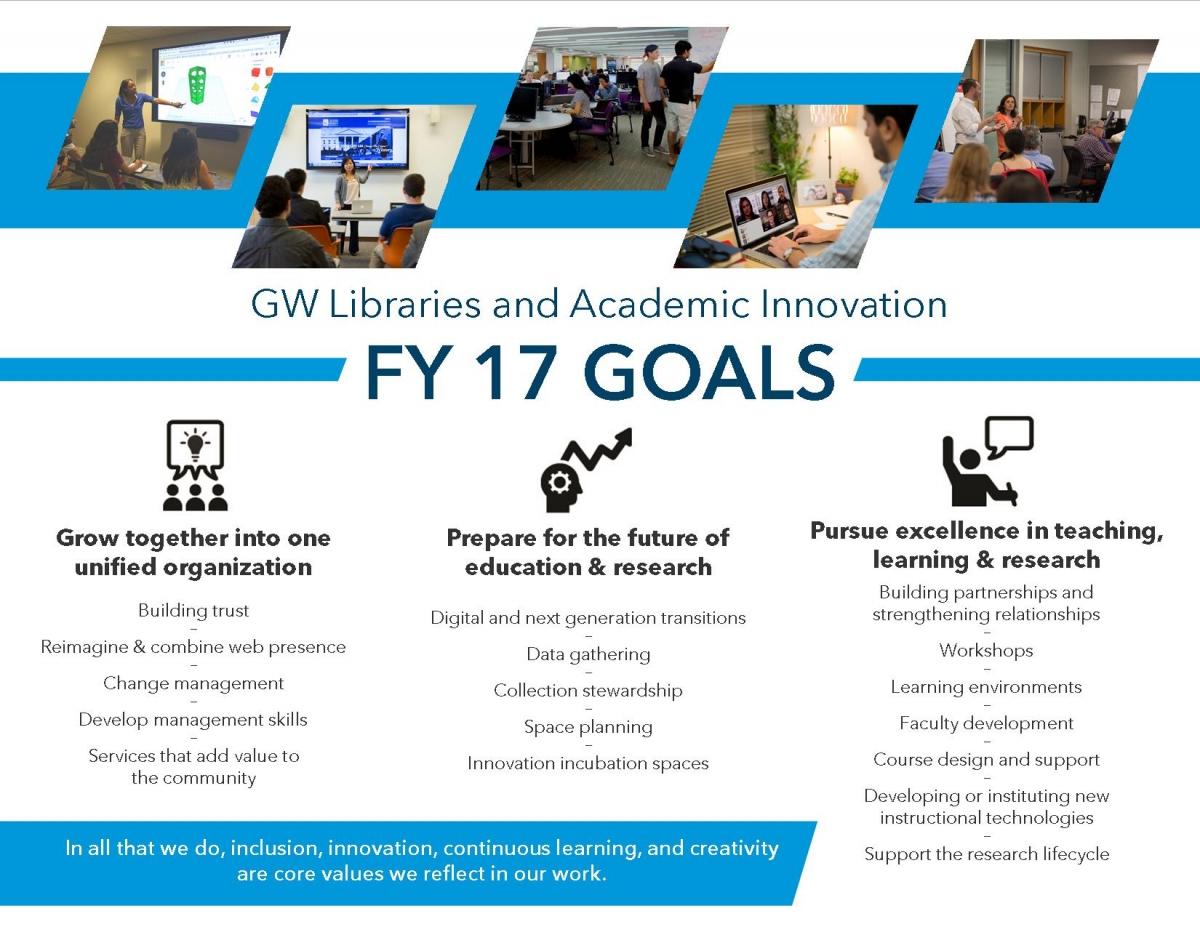 Graphic of GWLAI FY17 Goals